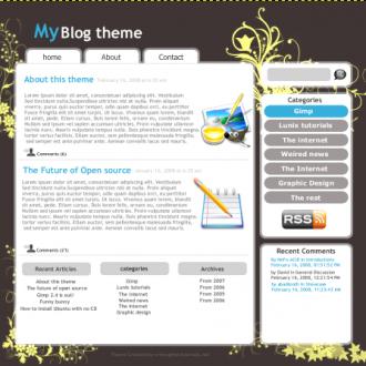Blog Theme Design tutorial
